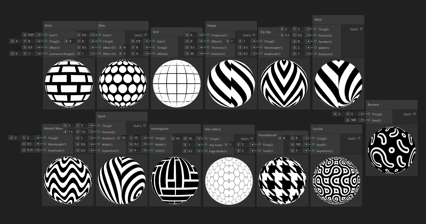 Unity3D Shader Graph帮助文档 9:Samples